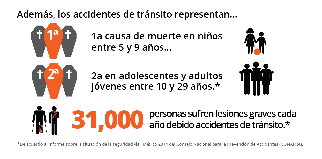 costo-humano-2016-02
